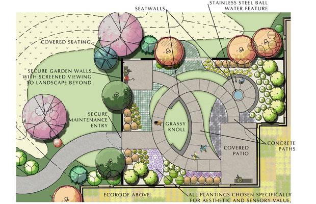 Roseburg-VA-APW-Patient-Secure-Garden-Plan